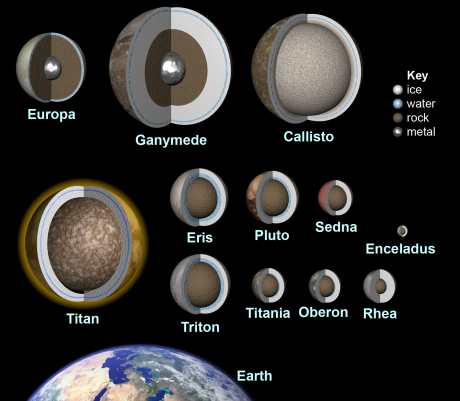 20140429_interior_moons_comparison_2010