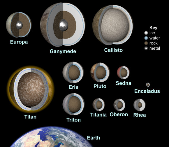 20140429_interior_moons_comparison_2010