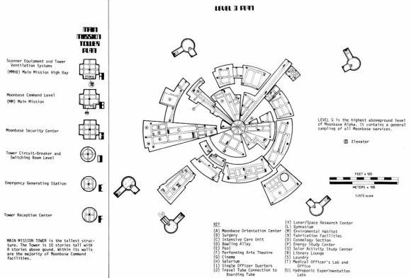 alpha blueprint 2